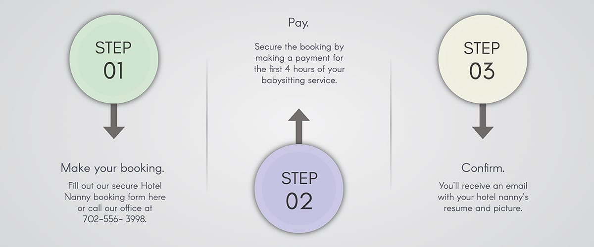 3 Step Booking Hotel Nanny