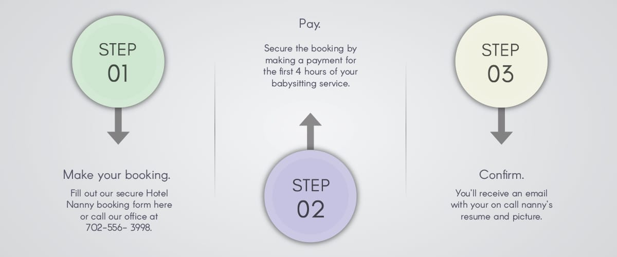 3 Step Booking